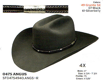 Angus by Stetson hats