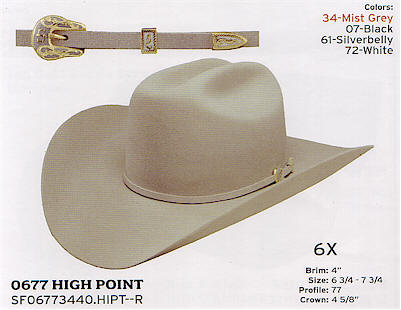 High Point by Stetson hats