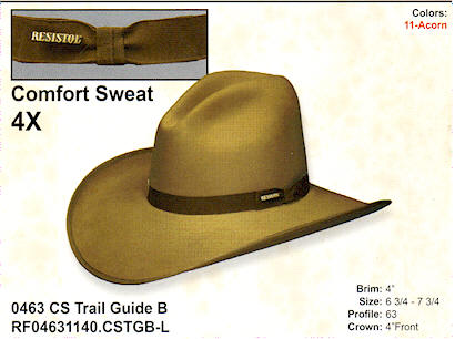 Trail Guide by Resistol hats
